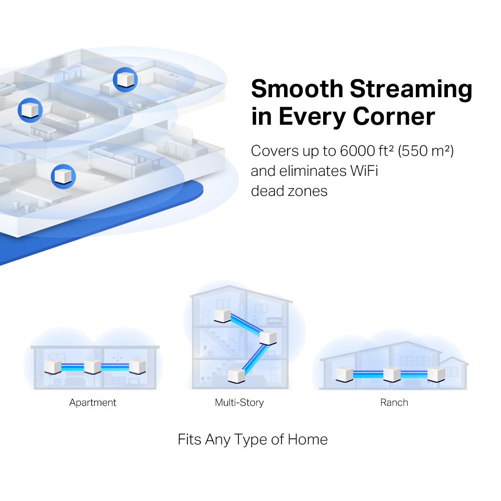 MERCUSYS Mesh WiFi-Whole Home Coverage