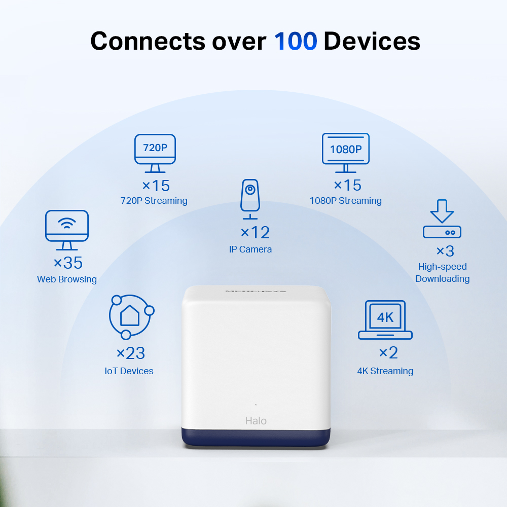 MERCUSYS Mesh WiFi-Connects over 100 Devices
