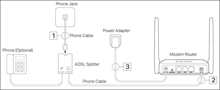 How to set up the Mercusys ADSL modem router to connect to ... At T Phone Jack Wiring Diagram on headphone jack wiring diagram, phone line hook up diagram, cat 6 jack wiring diagram, at&t phone box wiring diagram, at&t phone jack installation, phone jack installation diagram, telephone hook up diagram, telephgone jack wiring diagram,